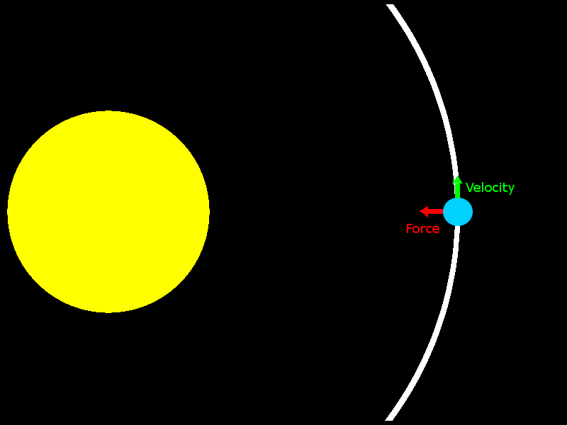 what keeps the planets and moons in orbit - photo #28
